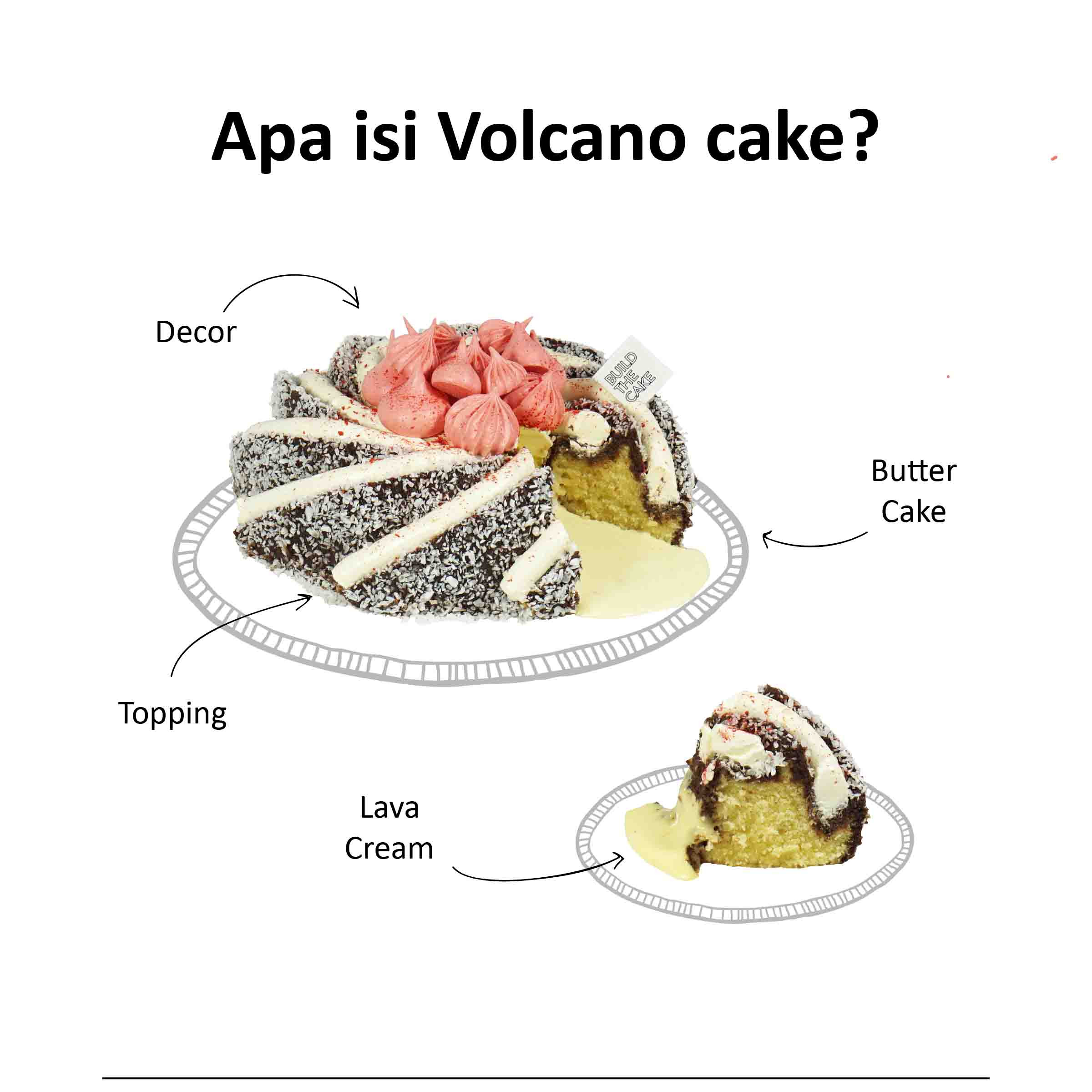 Apa isi Volcano cake?