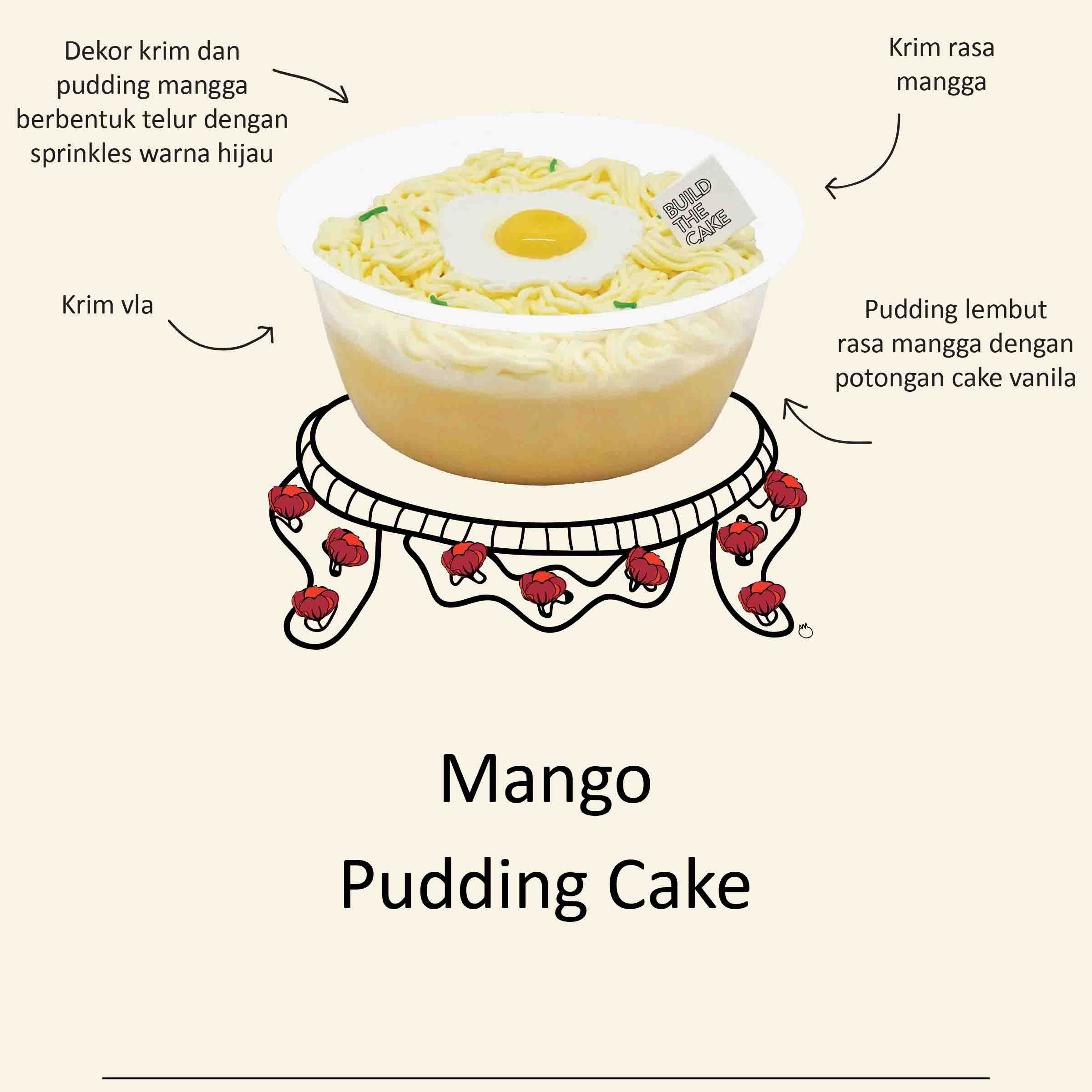 Ramadhan Early Bird Promo - Mango Pudding Cake